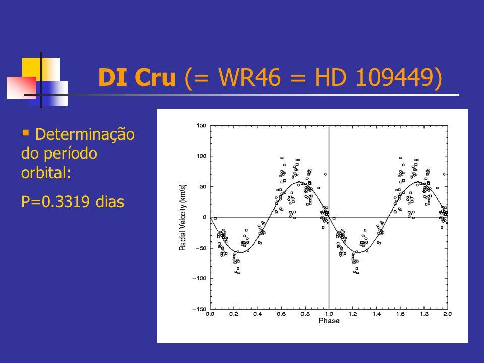 DI Cru (= WR46 = HD 109449) Determinação do período orbital: P=0.3319 dias