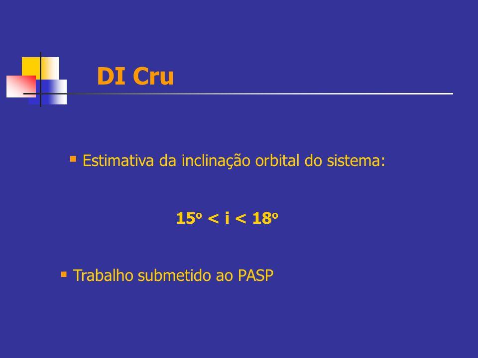 DI Cru Estimativa da inclinação orbital do sistema: 15 o < i < 18 o Trabalho submetido ao PASP
