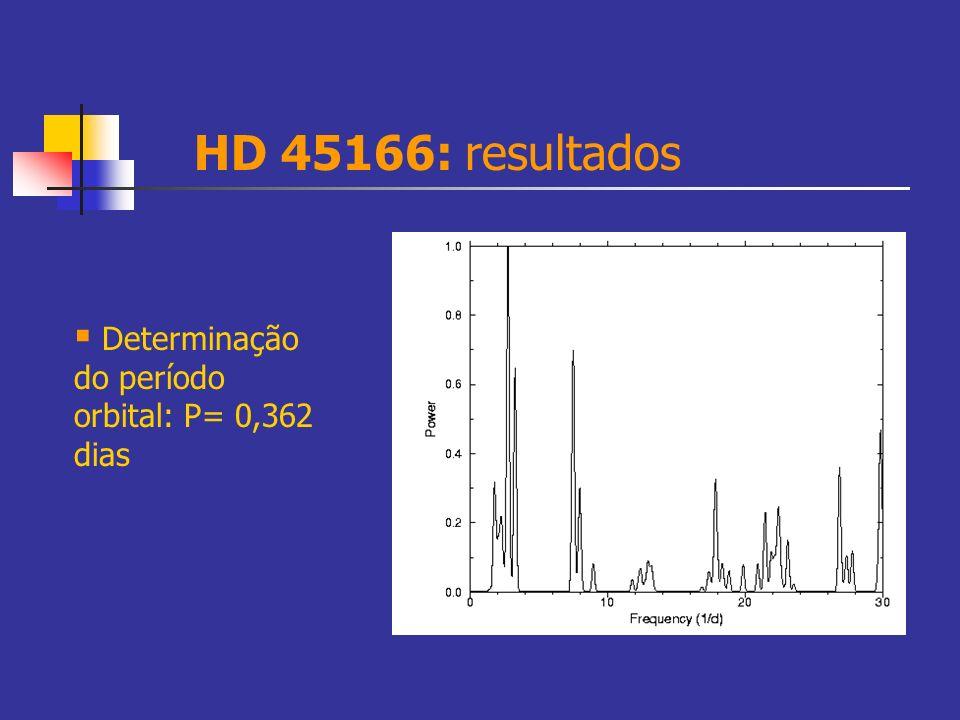 HD 45166: resultados Determinação do período orbital: P= 0,362 dias