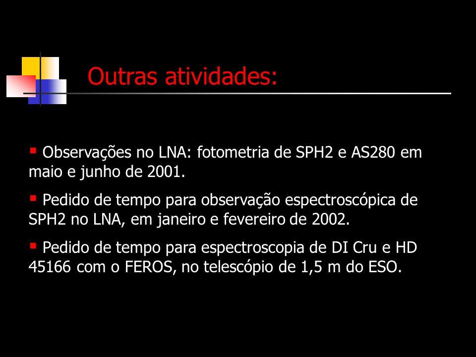 Outras atividades: Observações no LNA: fotometria de SPH2 e AS280 em maio e junho de 2001. Pedido de tempo para observação espectroscópica de SPH2 no
