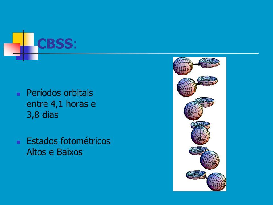 CBSS: Períodos orbitais entre 4,1 horas e 3,8 dias Estados fotométricos Altos e Baixos