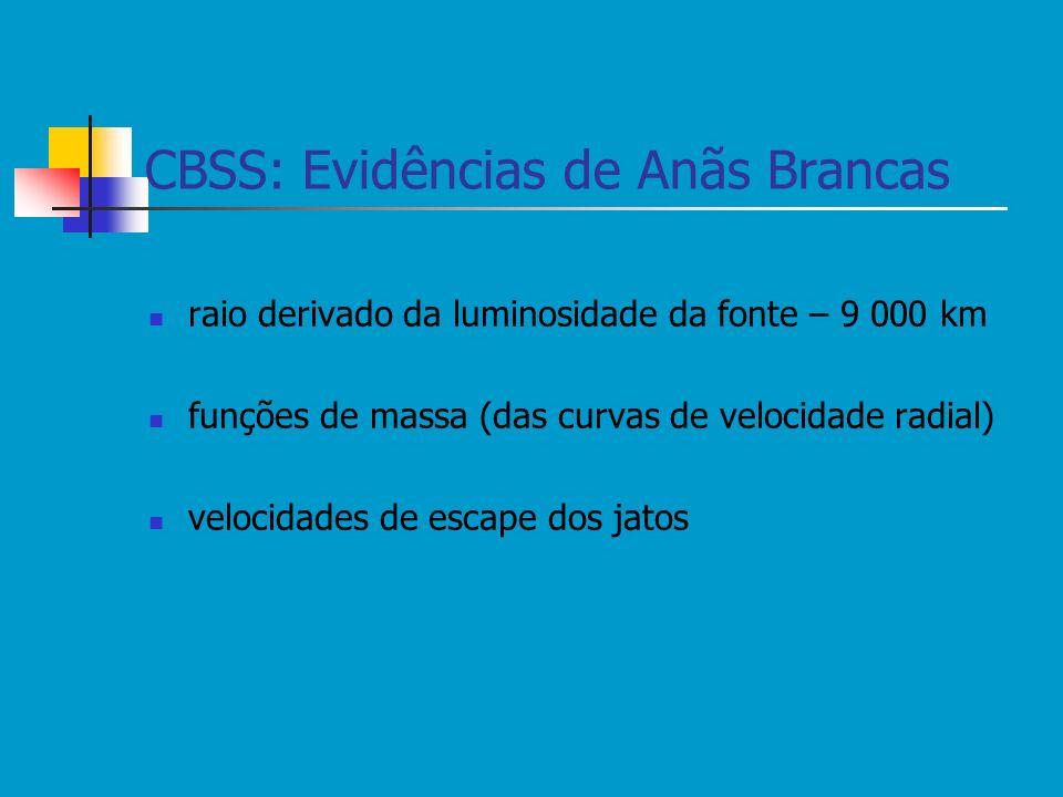 CBSS: Evidências de Anãs Brancas raio derivado da luminosidade da fonte – 9 000 km funções de massa (das curvas de velocidade radial) velocidades de e