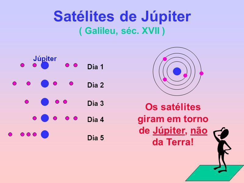 Satélites de Júpiter ( Galileu, séc. XVII ) Dia 1 Dia 2 Dia 3 Dia 4 Dia 5 Júpiter Os satélites giram em torno de Júpiter, não da Terra!