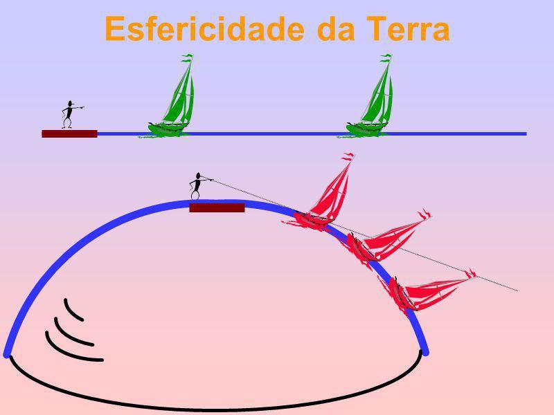 Esfericidade da Terra