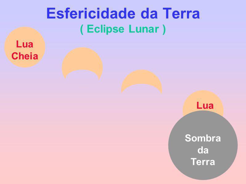 Esfericidade da Terra ( Eclipse Lunar ) Lua Cheia Lua Sombra da Terra
