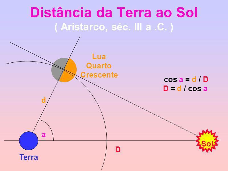 Distância da Terra ao Sol ( Aristarco, séc. III a.C. ) a d D cos a = d / D D = d / cos a Lua Quarto Crescente Terra Sol