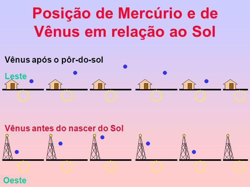Configurações Planetárias O C Q.Oc.Q.Or.CS CI M.E.Oc.M.E.Or.