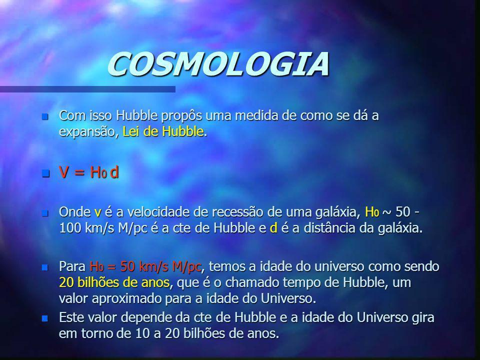 COSMOLOGIA n Com isso Hubble propôs uma medida de como se dá a expansão, Lei de Hubble. n V = H 0 d n Onde v é a velocidade de recessão de uma galáxia