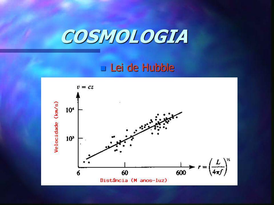 COSMOLOGIA n Lei de Hubble