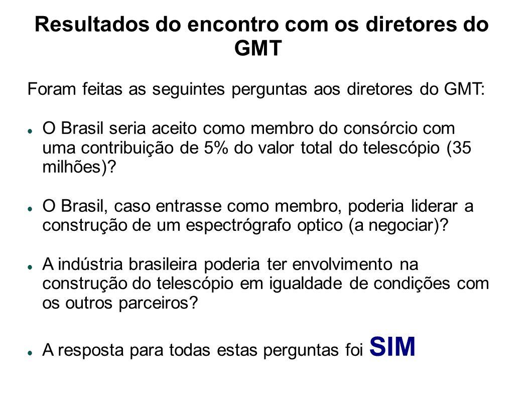 Resultados do encontro com os diretores do GMT Foram feitas as seguintes perguntas aos diretores do GMT: O Brasil seria aceito como membro do consórcio com uma contribuição de 5% do valor total do telescópio (35 milhões).