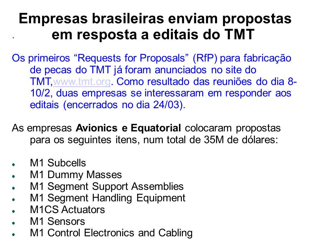 Empresas brasileiras enviam propostas em resposta a editais do TMT.