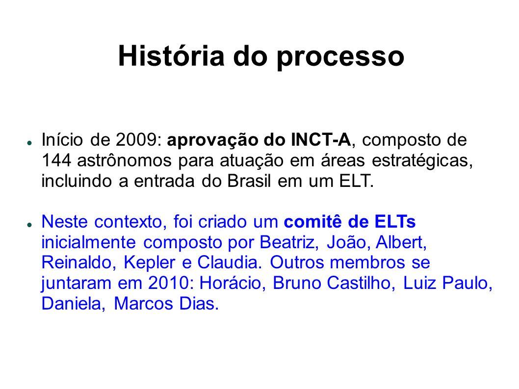 História do processo Início de 2009: aprovação do INCT-A, composto de 144 astrônomos para atuação em áreas estratégicas, incluindo a entrada do Brasil em um ELT.