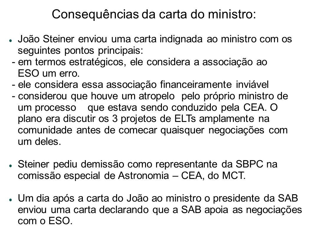 Consequências da carta do ministro: João Steiner enviou uma carta indignada ao ministro com os seguintes pontos principais: - em termos estratégicos, ele considera a associação ao ESO um erro.