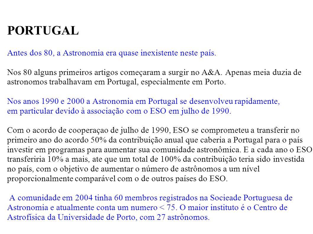 PORTUGAL Antes dos 80, a Astronomia era quase inexistente neste país.