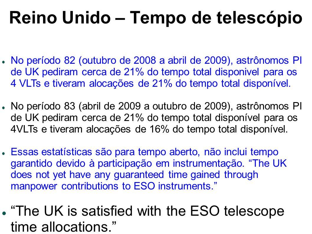 Reino Unido – Tempo de telescópio No período 82 (outubro de 2008 a abril de 2009), astrônomos PI de UK pediram cerca de 21% do tempo total disponivel para os 4 VLTs e tiveram alocações de 21% do tempo total disponível.