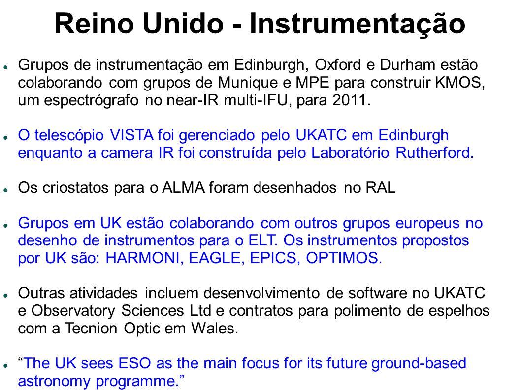 Reino Unido - Instrumentação Grupos de instrumentação em Edinburgh, Oxford e Durham estão colaborando com grupos de Munique e MPE para construir KMOS, um espectrógrafo no near-IR multi-IFU, para 2011.