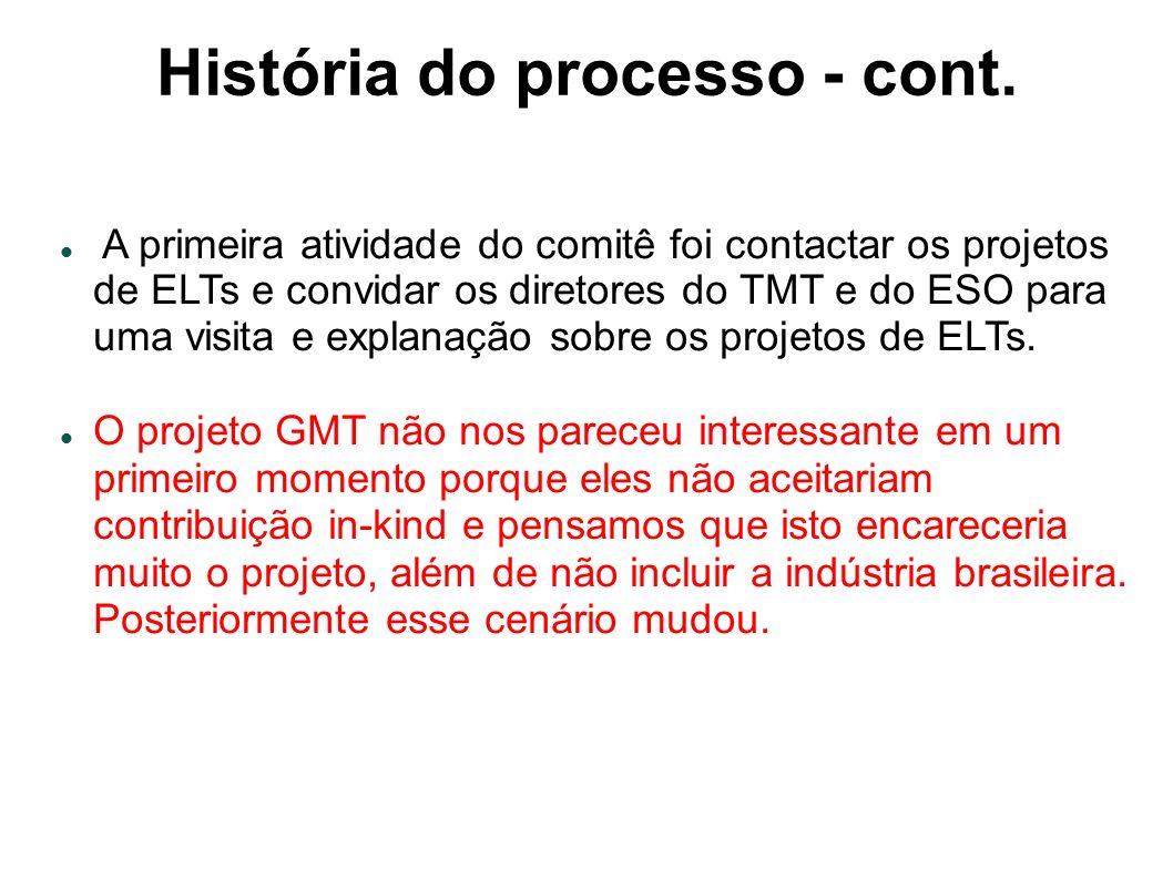 História do processo - cont.