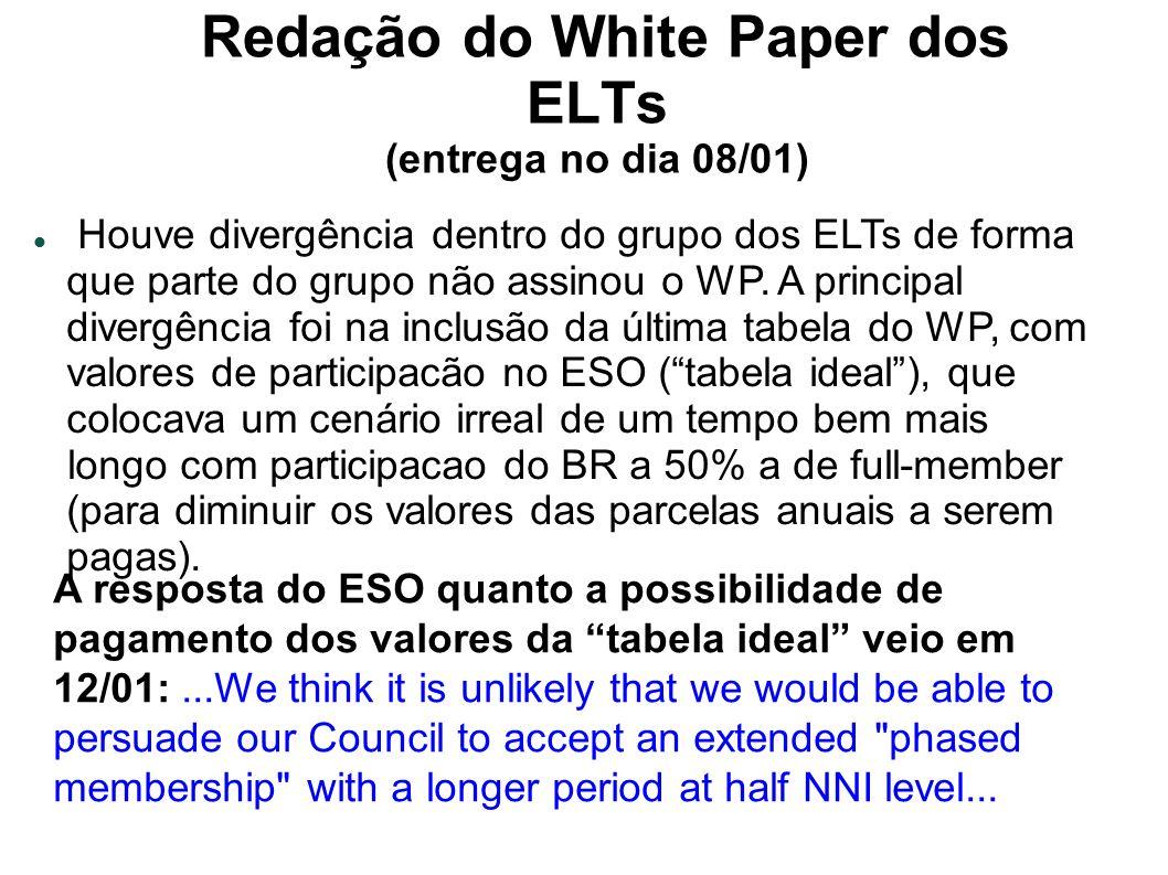Redação do White Paper dos ELTs (entrega no dia 08/01) Houve divergência dentro do grupo dos ELTs de forma que parte do grupo não assinou o WP.