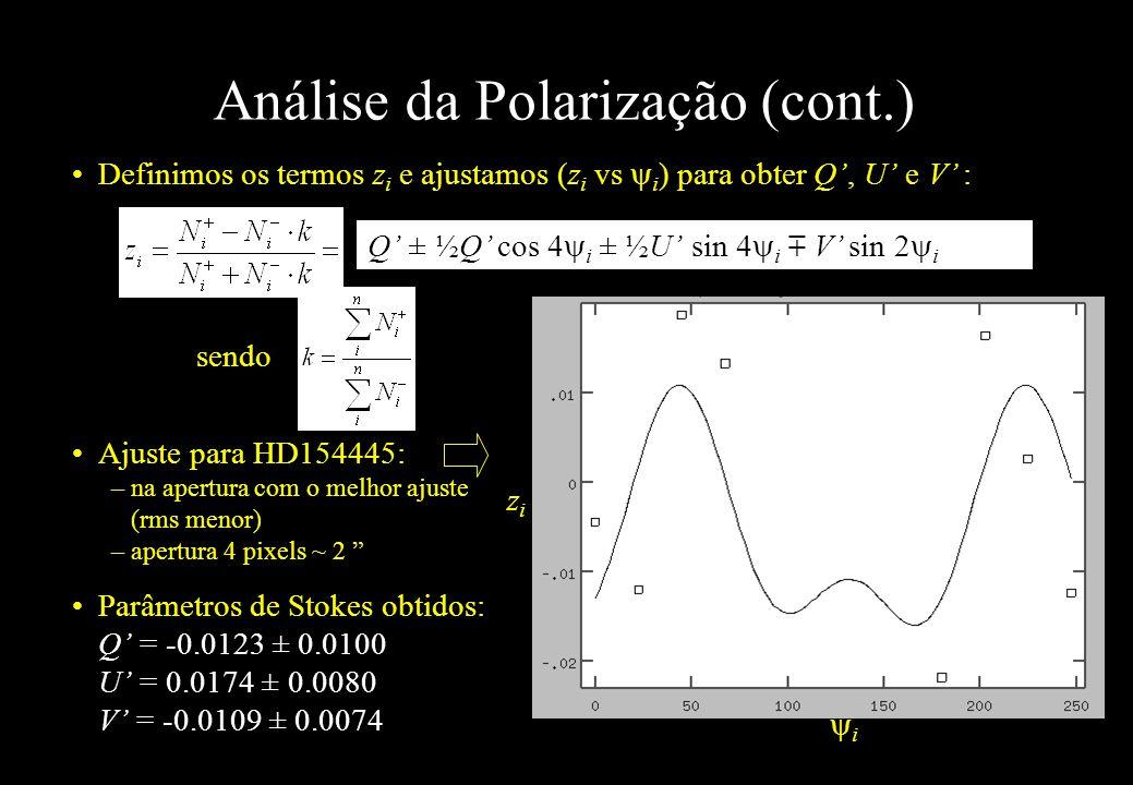 Análise da Polarização (cont.) Definimos os termos z i e ajustamos (z i vs i ) para obter Q, U e V : Q ± ½Q cos 4 i ± ½U sin 4 i V sin 2 i sendo Ajust