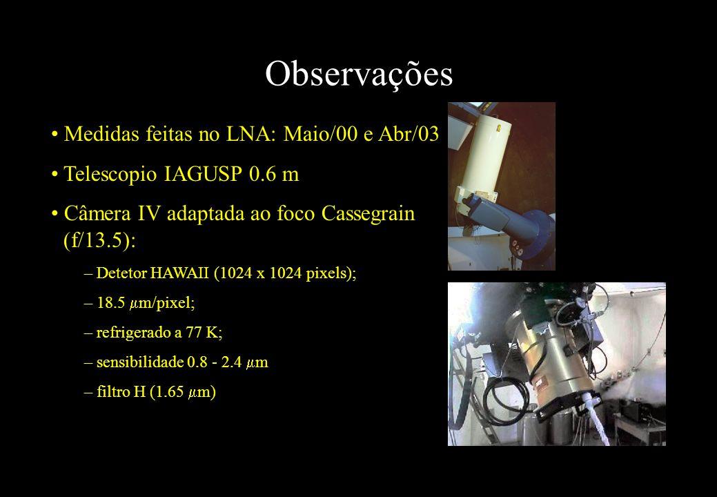 Observações Medidas feitas no LNA: Maio/00 e Abr/03 Telescopio IAGUSP 0.6 m Câmera IV adaptada ao foco Cassegrain (f/13.5): – Detetor HAWAII (1024 x 1