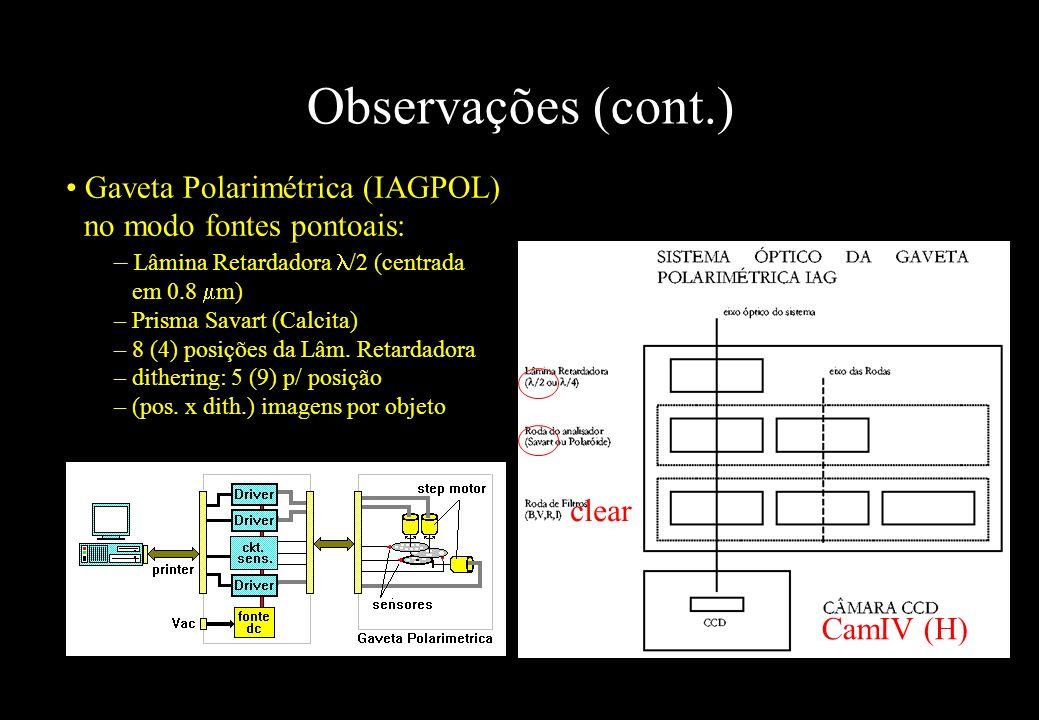 Gaveta Polarimétrica (IAGPOL) no modo fontes pontoais: – Lâmina Retardadora /2 (centrada em 0.8 m) – Prisma Savart (Calcita) – 8 (4) posições da Lâm.
