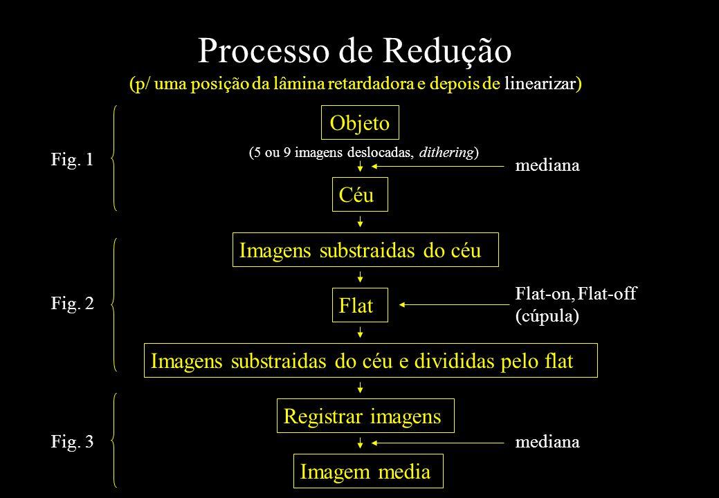 Processo de Redução (p/ uma posição da lâmina retardadora e depois de linearizar) Objeto Céu mediana Imagens substraidas do céu Flat Imagens substraid