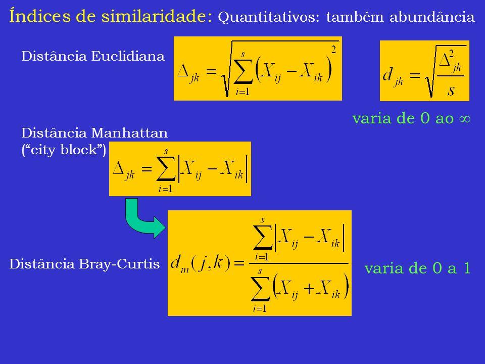 Índices de similaridade: Quantitativos: também abundância Distância Euclidiana Distância Manhattan (city block) varia de 0 a 1 varia de 0 ao Distância
