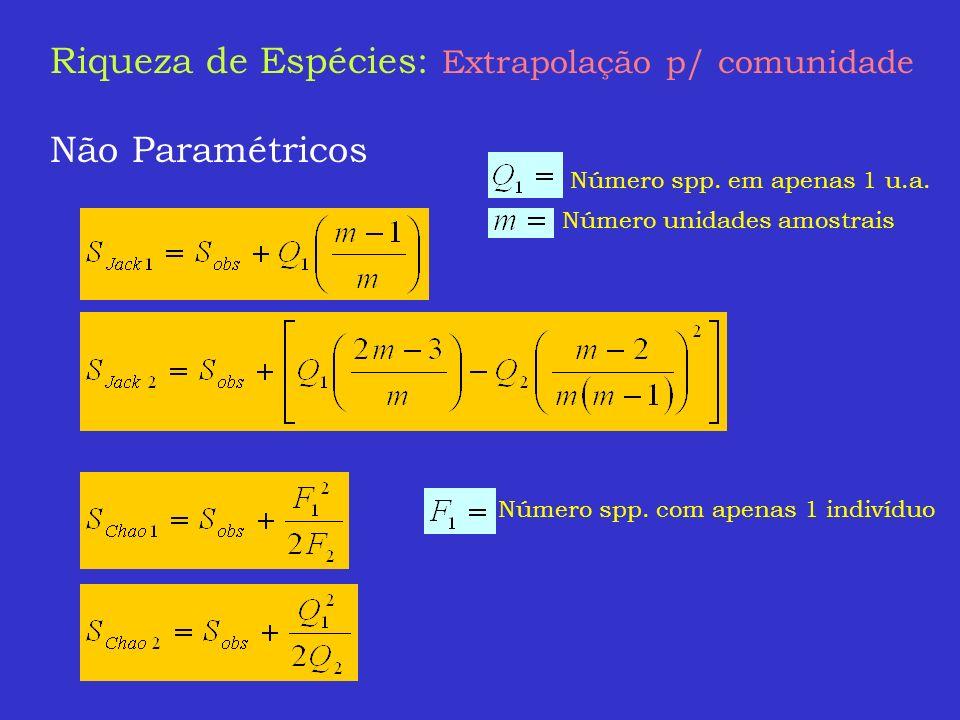 Riqueza de Espécies: Extrapolação p/ comunidade Não Paramétricos Número spp. em apenas 1 u.a. Número unidades amostrais Número spp. com apenas 1 indiv