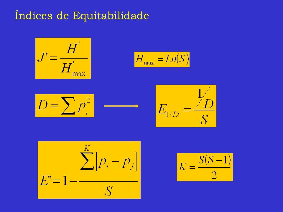 Índices de Equitabilidade