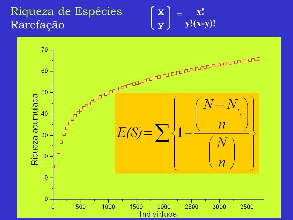 Riqueza de Espécies Rarefação XyXy = x! y!(x-y)!