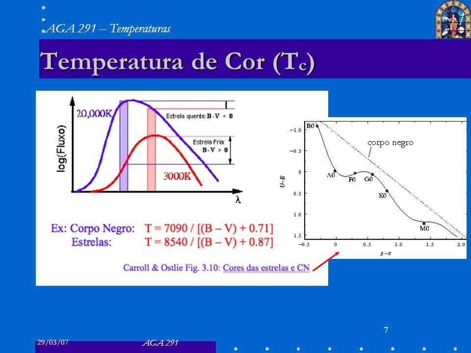 29/03/07 AGA 291 AGA 291 – Temperaturas 7 Temperatura de Cor (T c )