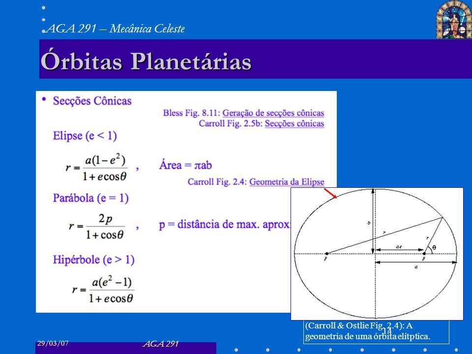 29/03/07 AGA 291 AGA 291 – Mecânica Celeste 14 Órbitas Planetárias (Carroll & Ostlie Fig. 2.4): A geometria de uma órbita elítptica.