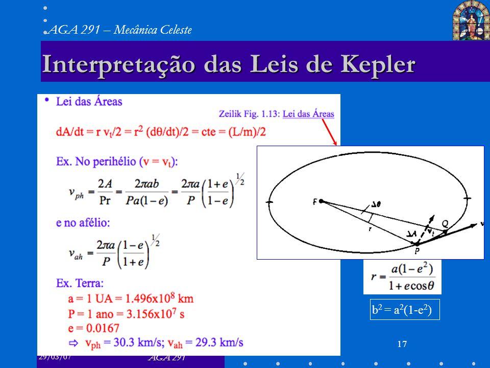 29/03/07 AGA 291 AGA 291 – Mecânica Celeste 17 Interpretação das Leis de Kepler b 2 = a 2 (1-e 2 )
