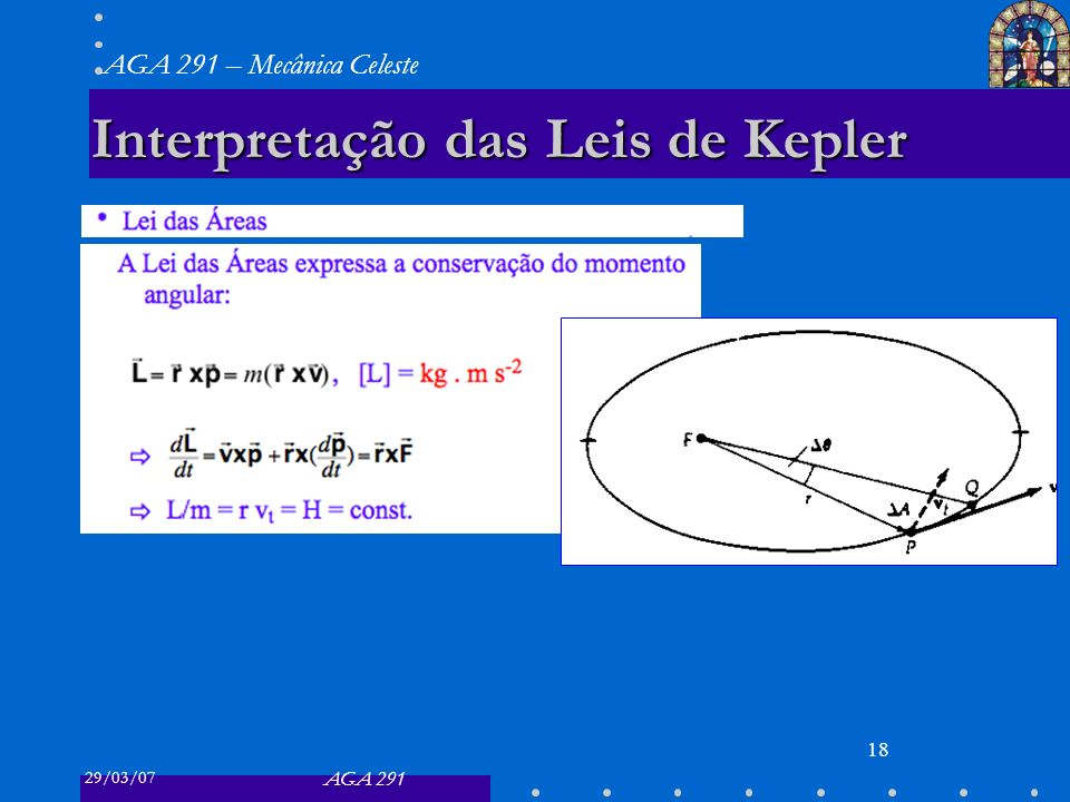 29/03/07 AGA 291 AGA 291 – Mecânica Celeste 18 Interpretação das Leis de Kepler