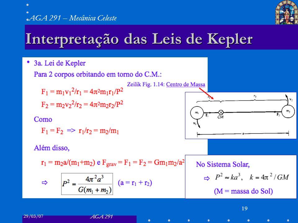 29/03/07 AGA 291 AGA 291 – Mecânica Celeste 19 Interpretação das Leis de Kepler