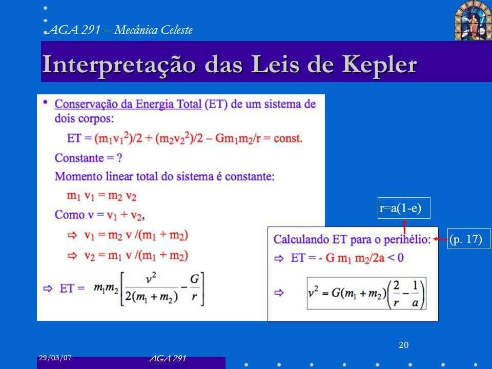 29/03/07 AGA 291 AGA 291 – Mecânica Celeste 20 Interpretação das Leis de Kepler (p. 17) r=a(1-e)