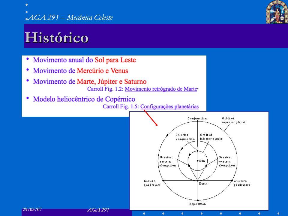 29/03/07 AGA 291 AGA 291 – Mecânica Celeste 4 Histórico