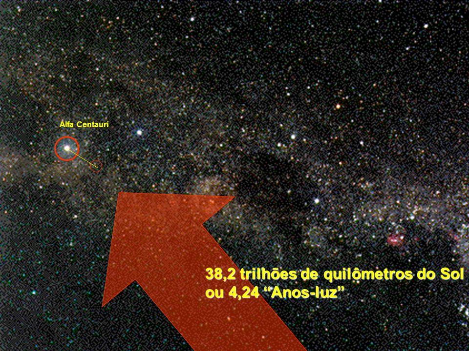 38,2 trilhões de quilômetros do Sol ou 4,24 Anos-luz Alfa Centauri