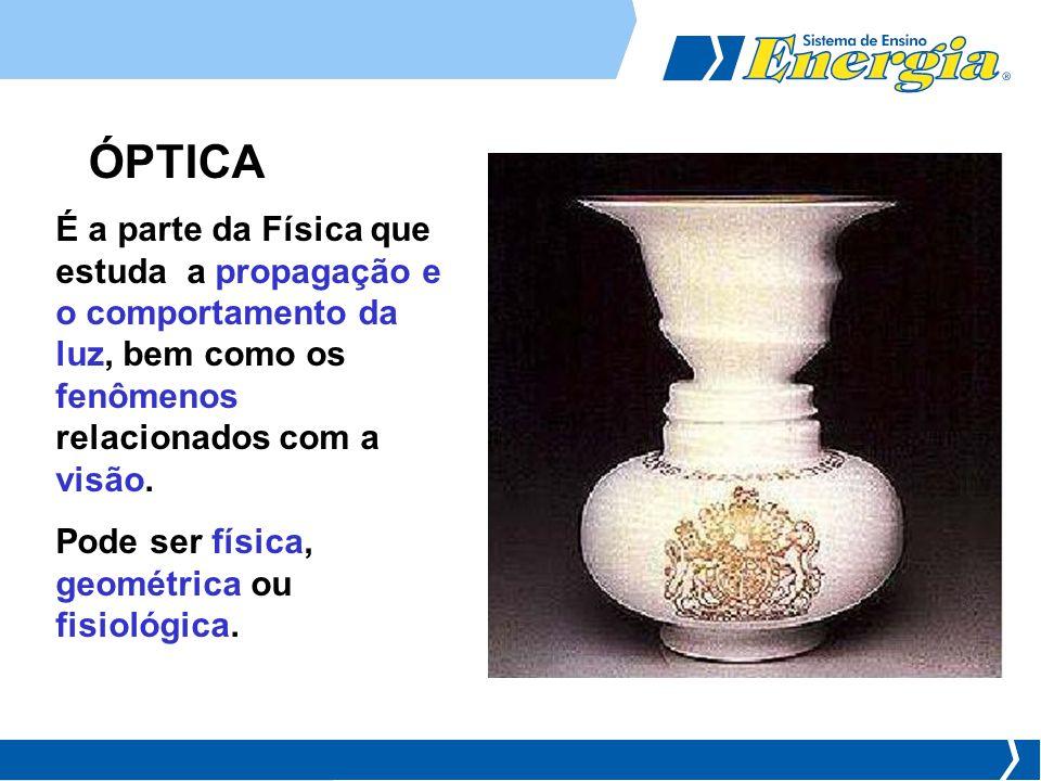 ÓPTICA É a parte da Física que estuda a propagação e o comportamento da luz, bem como os fenômenos relacionados com a visão. Pode ser física, geométri
