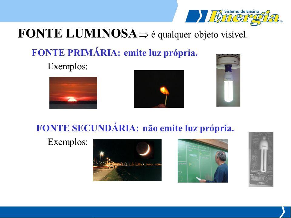 FONTE LUMINOSA é qualquer objeto visível. FONTE PRIMÁRIA: emite luz própria. FONTE SECUNDÁRIA: não emite luz própria. Exemplos: