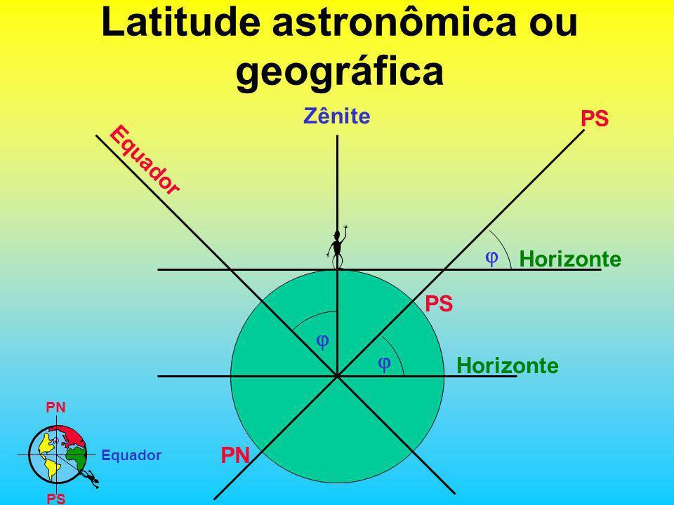 Latitude astronômica ou geográfica Equador PS PN Horizonte Zênite PN PS Equador