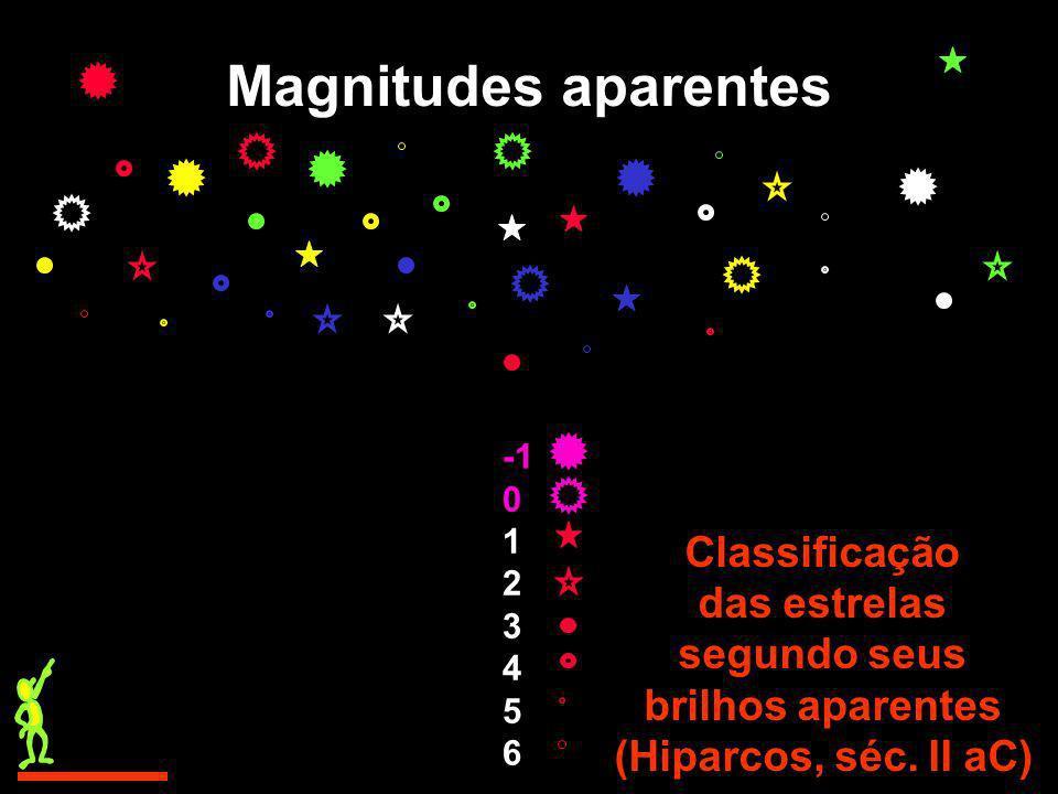 Magnitudes aparentes 0 1 2 3 4 5 6 Classificação das estrelas segundo seus brilhos aparentes (Hiparcos, séc. II aC)