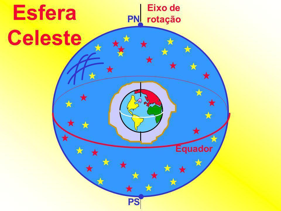 Esfera Celeste Eixo de rotação Equador PN PS