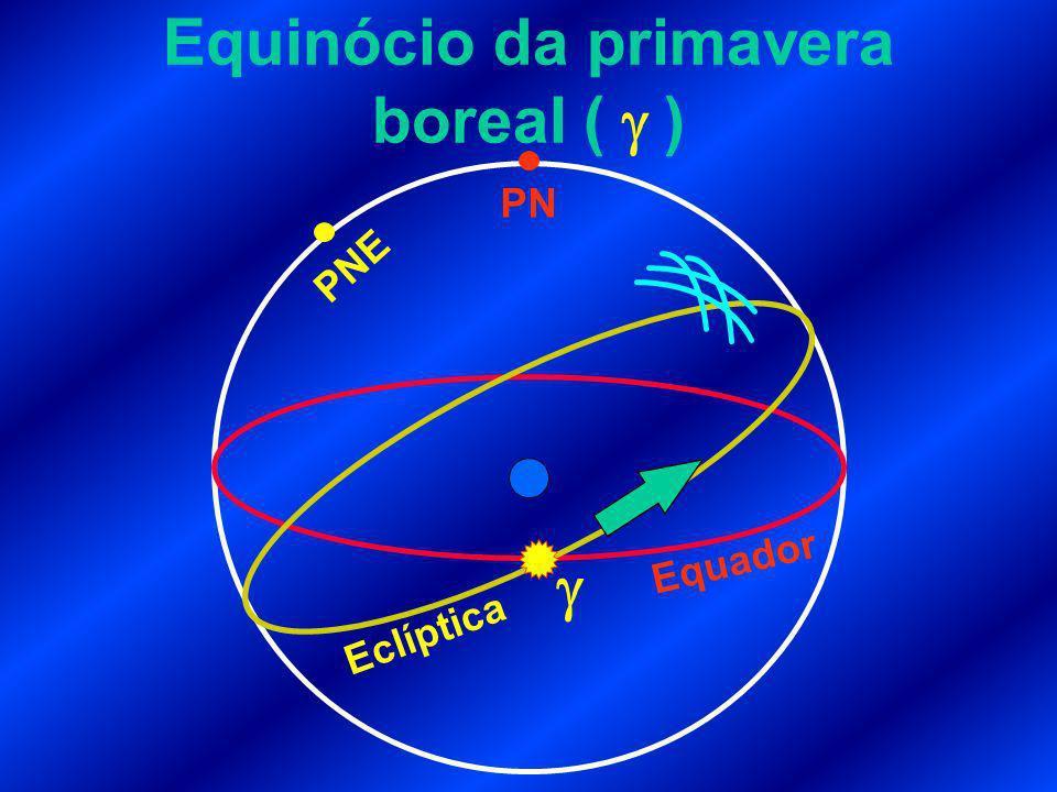 Equinócio da primavera boreal ( ) Equador Eclíptica PN PNE