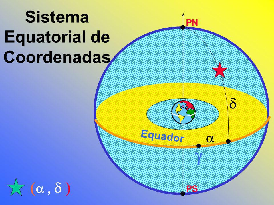 Sistema Equatorial de Coordenadas PN PS Equador