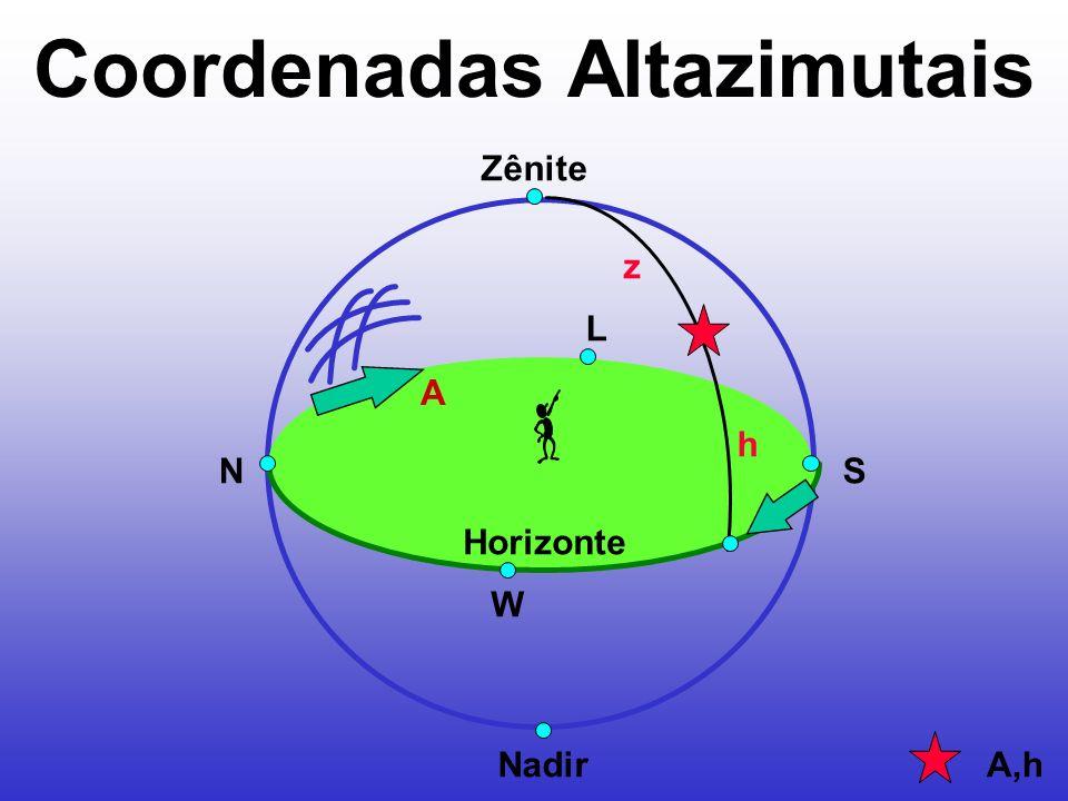 Coordenadas Altazimutais Horizonte Zênite Nadir NS L W z h A A,h
