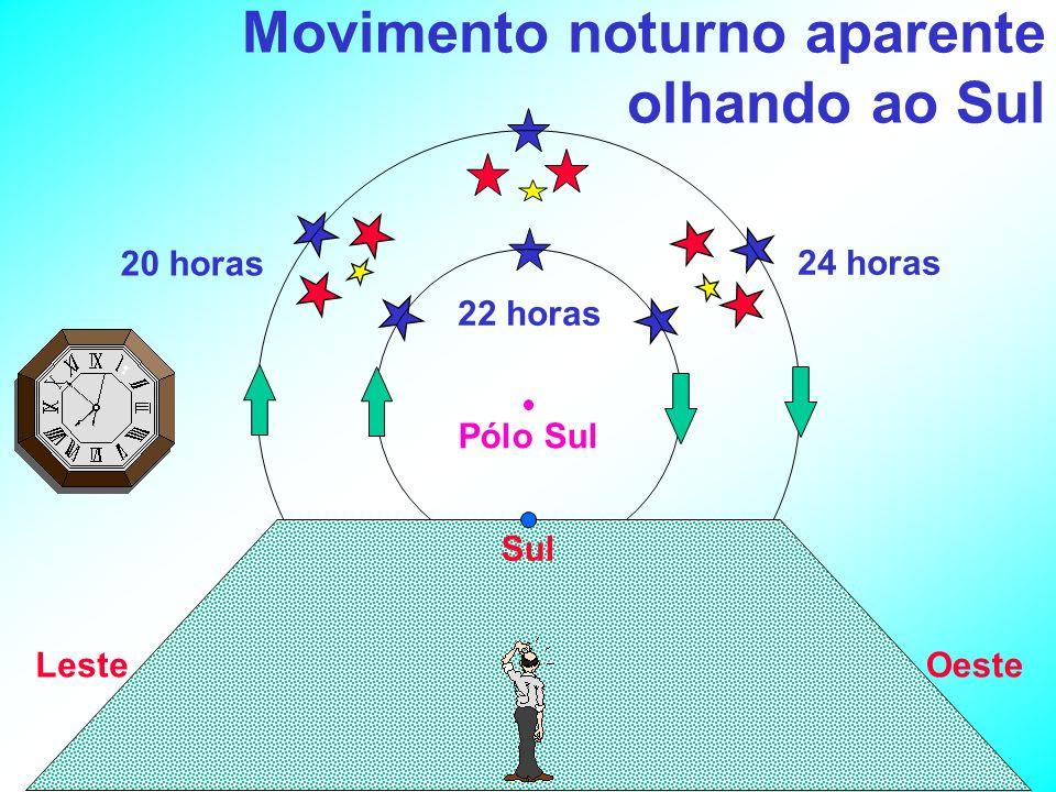 20 horas 22 horas 24 horas Pólo Sul Movimento noturno aparente olhando ao Sul Sul OesteLeste