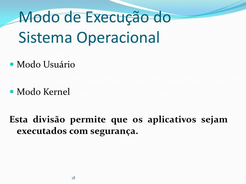 18 Modo de Execução do Sistema Operacional Modo Usuário Modo Kernel Esta divisão permite que os aplicativos sejam executados com segurança.