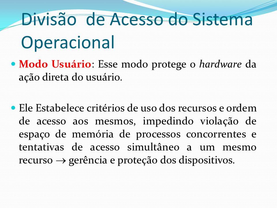 Divisão de Acesso do Sistema Operacional Modo Usuário: Esse modo protege o hardware da ação direta do usuário. Ele Estabelece critérios de uso dos rec