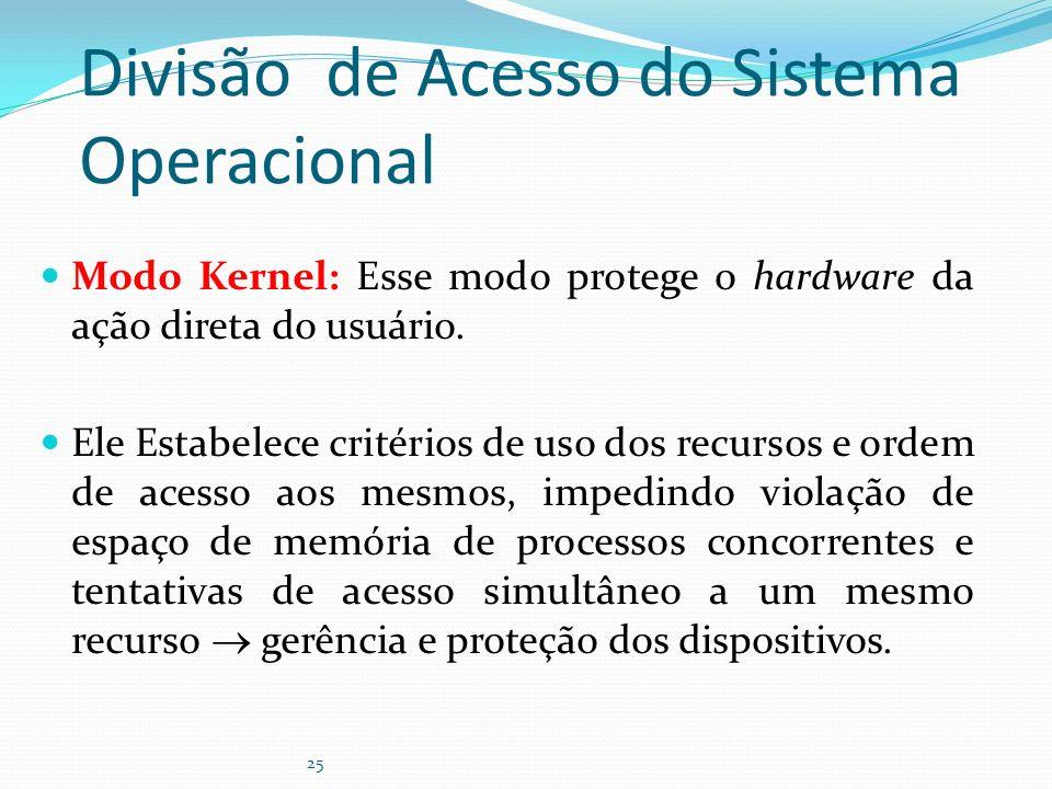 25 Divisão de Acesso do Sistema Operacional Modo Kernel: Esse modo protege o hardware da ação direta do usuário. Ele Estabelece critérios de uso dos r